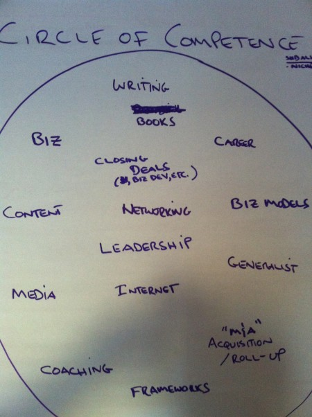 The circle of competencies includes all of the things you are good at.
